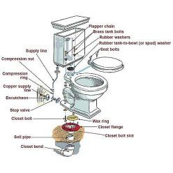 Toilet-Plumbing-Diagram-to-Help-Install-a-Toilet